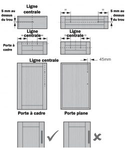 montage des poign es meuble. Black Bedroom Furniture Sets. Home Design Ideas